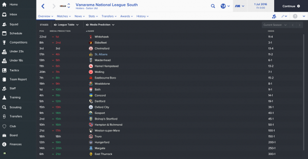 Vanarama National League South_ Overview Stages-2.png