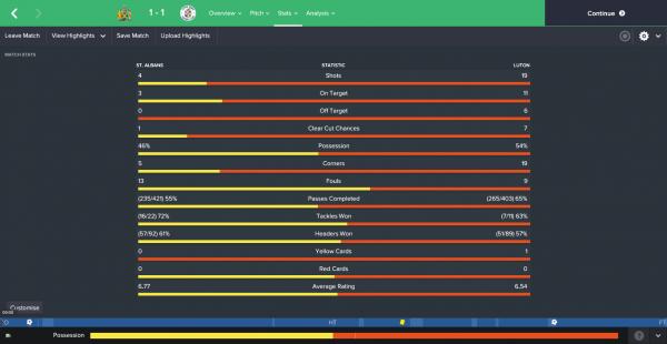 St. Albans v Luton_ Stats Match Stats.png