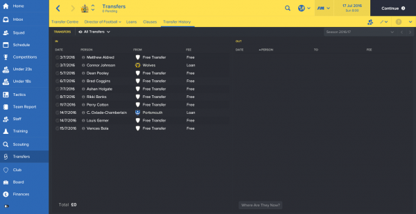 St. Albans City_  Transfer History.png
