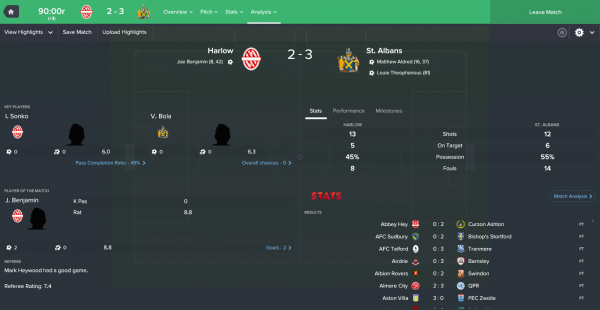Harlow v St. Albans_ Analysis Post-Match.png