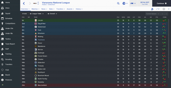 Vanarama National League_ Overview Stages-2.png