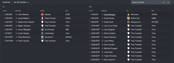 Tranmere Rovers_  Transfer History.png