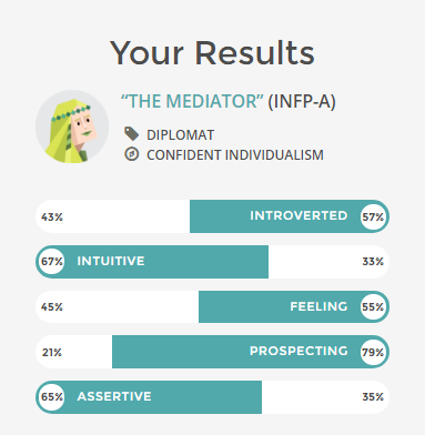 INFP.png