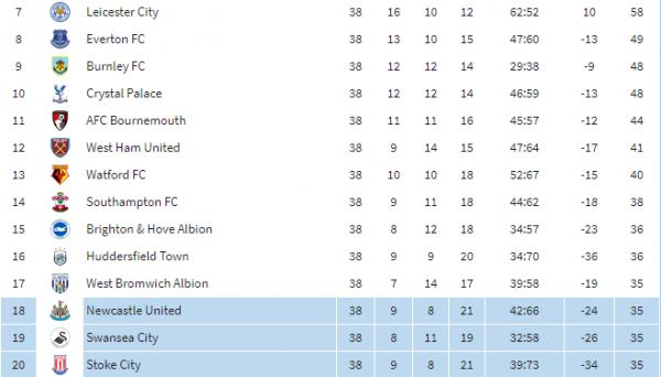 relegation.PNG