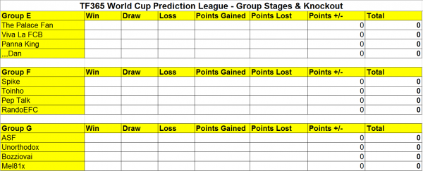 WC Group Stage (E-G).PNG