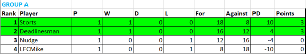 Group A.PNG