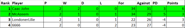 Group G.PNG