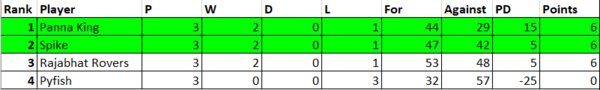 Group C.PNG