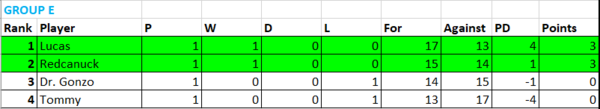 Group E.PNG